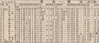 昭和31年時刻表.jpg