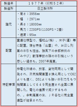 DD51諸元表2020-6-4.png
