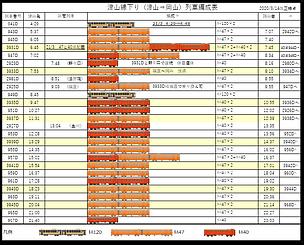 津山線下り 編成表 20-3改正ダイヤ 2021-4-19 訂補 .png