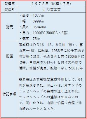 DD16諸元表2020-6-4.png