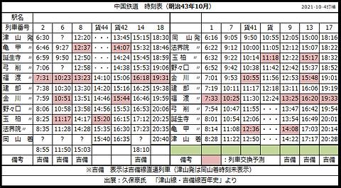 中国鉄道明治43年10月  2021-10-4.png