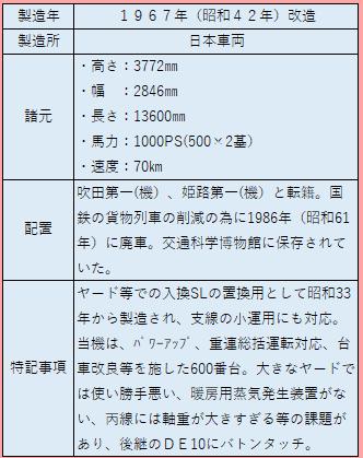 DD13諸元表2020-6-4.png