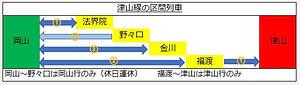 津山線の区間列車.jpg
