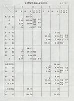 金川駅 貨物状況大正7年.jpg