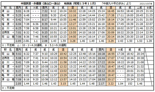 中国鉄道昭和15年11月  2021-10訂補.png