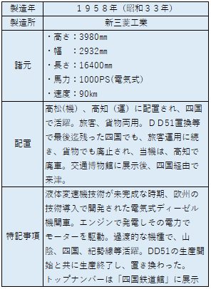 DF50諸元表2.png