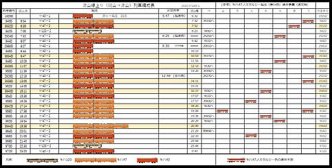 津山線上り 運用予測表 2021-5-1.png