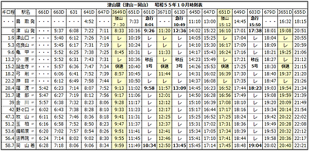 昭和55年10月 2021-10訂補.png