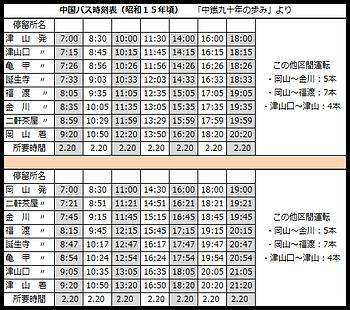 中国鉄道バス昭和15年頃 2021-10-4.png