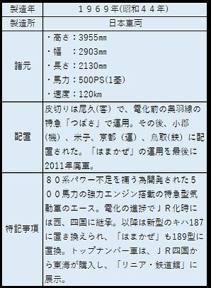 キハ181諸元表2020-6-4.png