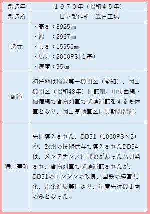 DE50諸元表2020-6-4.png