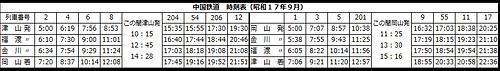 中国鉄道昭和17年9月  2021-10訂補.png