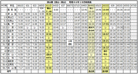 昭和46年10月 2021-10訂補.png
