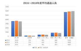 平均通過量2019-9-24.png