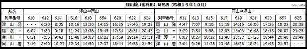 昭和19年10月時刻表 2021-10訂補.png