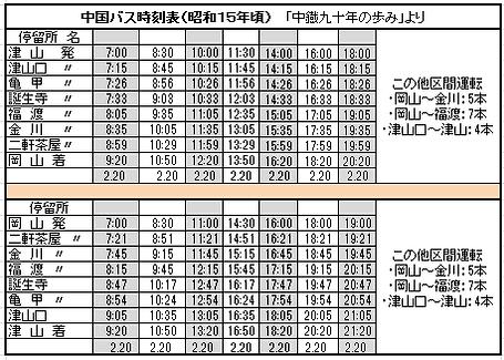 中國鐡道バス昭和15年頃時刻表07.16.png