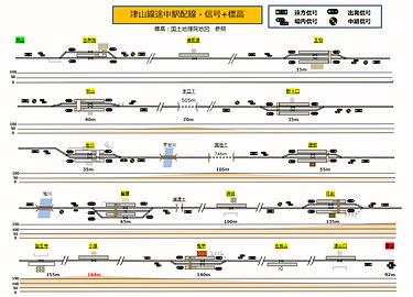 津山線配線・信号配置・標高MAP2021-6-19.png