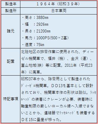 DD15諸元表2020-6-4.png