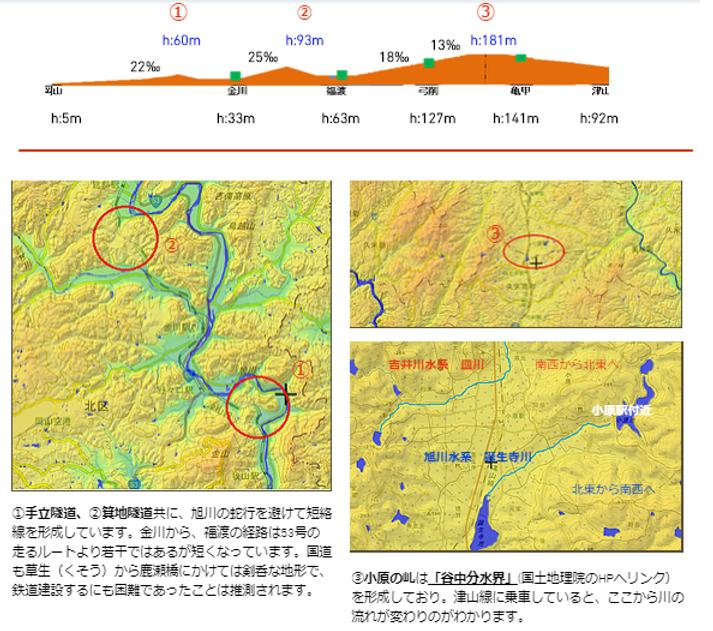 ③2019-12 津山線上から横から-2.png