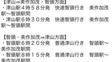 三江線廃止に見る自治体の認識