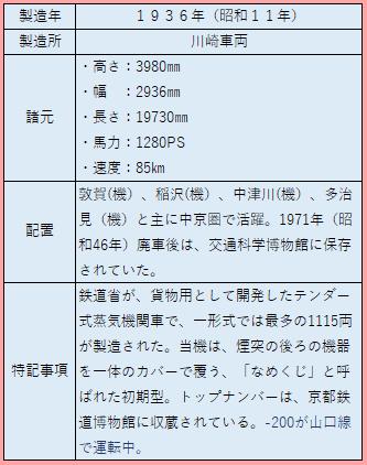 D51諸元表2020-6-4.png