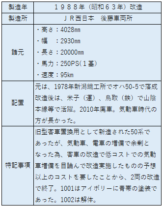 キハ33諸元表2020-6-3.png