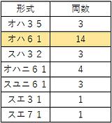 津山旧型客車配置昭和45年.png