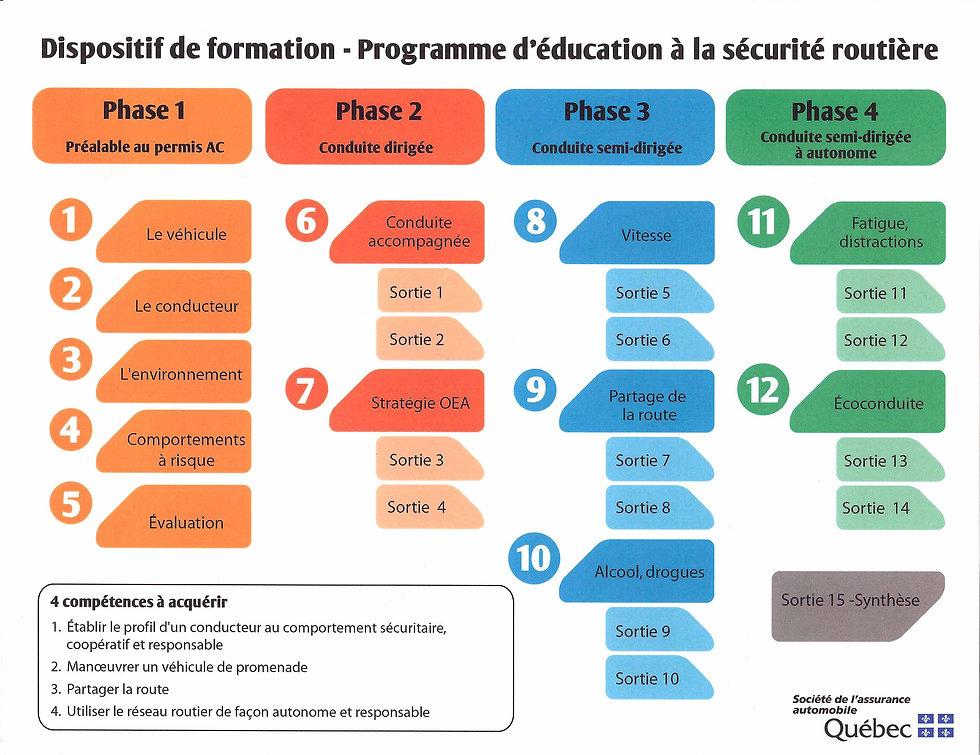 structure_des_cours.jpg