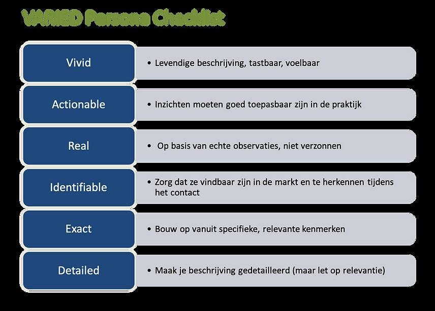 Persona checklist.png