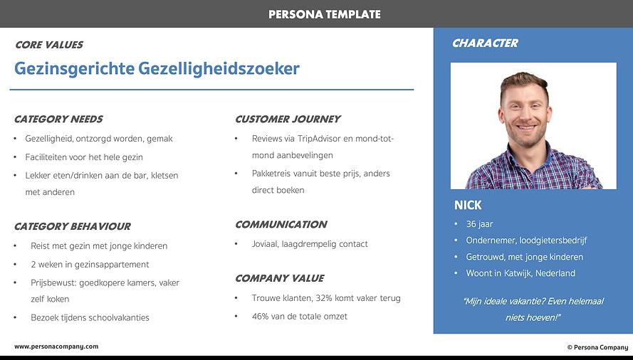 Buyer Persona Template Voorbeeld - Perso