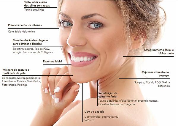 tratamentos harmonizacao facial.png