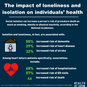 Addressing the No-Longer-Hidden Challenges of Social Isolation and Loneliness