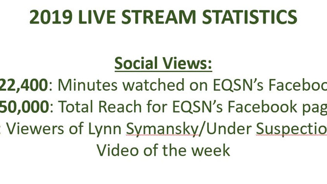 Amazing Stats on MARSGMI2019 from our Livestream Partner EQSportsNetwork