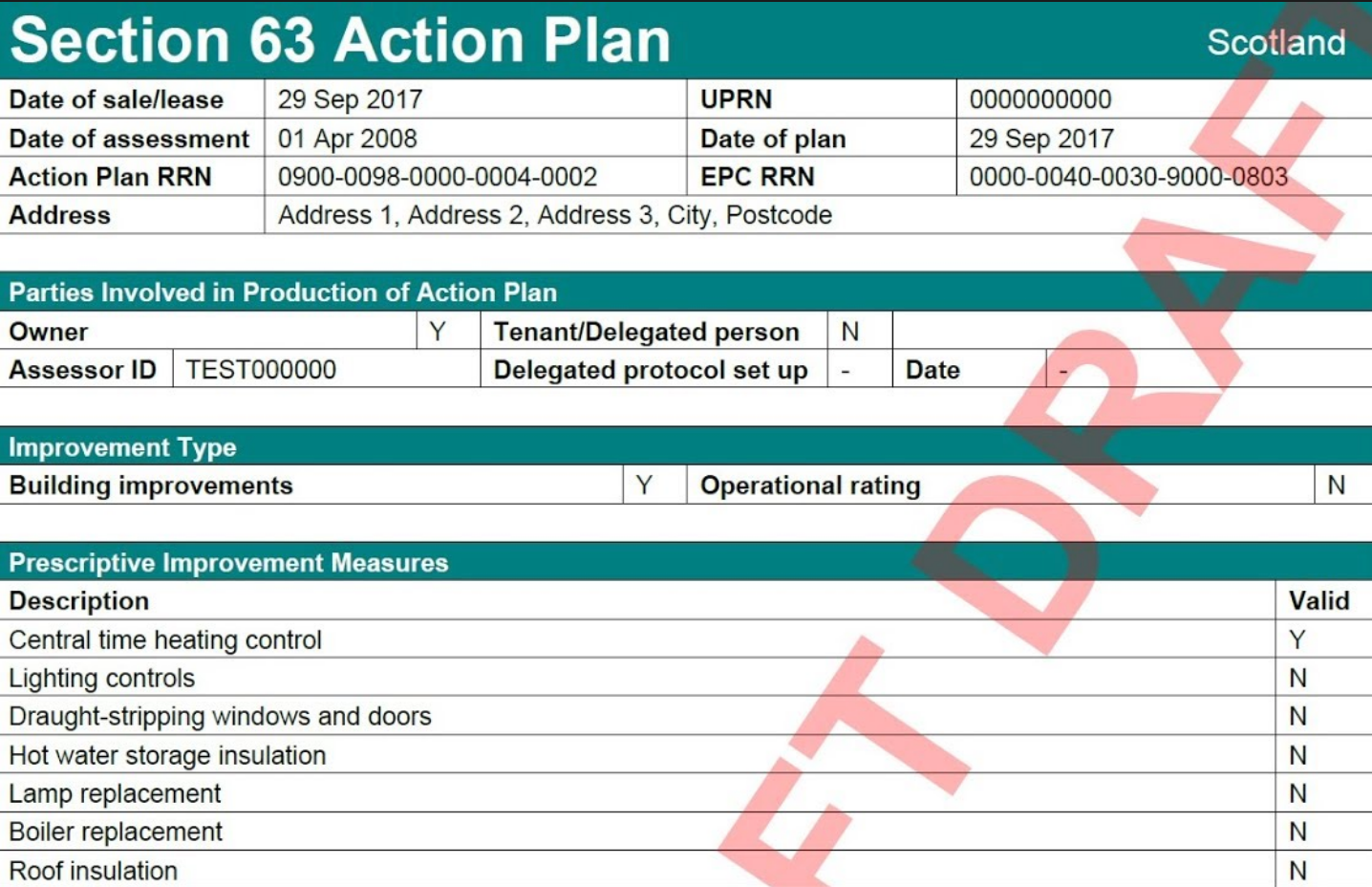 Section 63 Action Plan