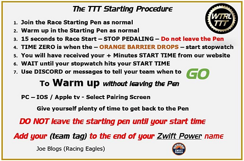 TTT starting procedure.png