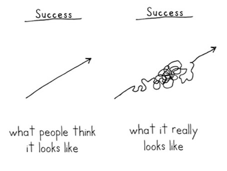 "The Path to ""Success"""