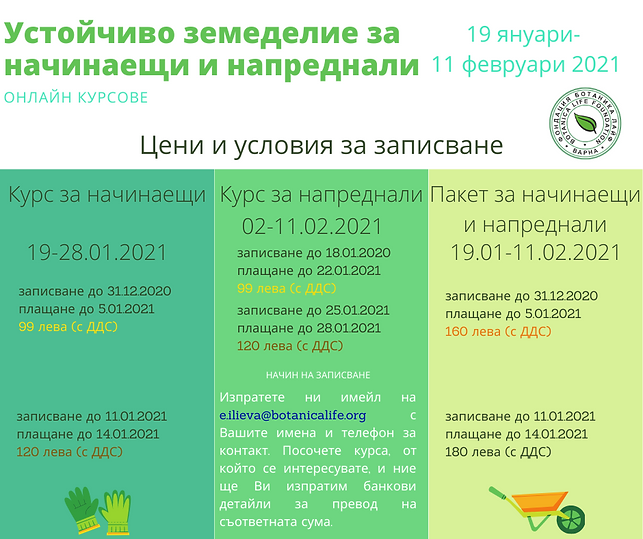Устойчиво земеделие курсове цени.png