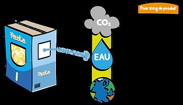 affichage environnemental.png