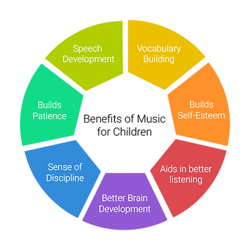 color wheel image.png
