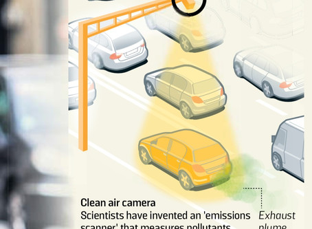 EDAR, the Real World On-Road Solution for Emissions Testing, Recently Featured in Sunday Times