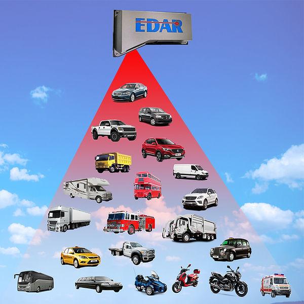 All Vehicle Types in Single Footprint.jp