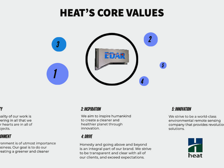 HEAT's Top 5 Core Values that Deliver Beyond Expectation