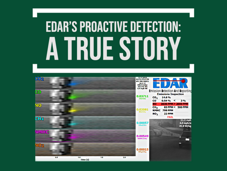 EDAR's Proactive Detection: A True Story