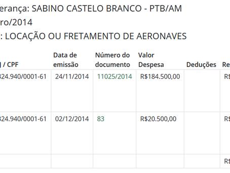 Deputado gastou mais de R$ 200 mil com viagens de helicóptero num único mês. Como isso foi possível?