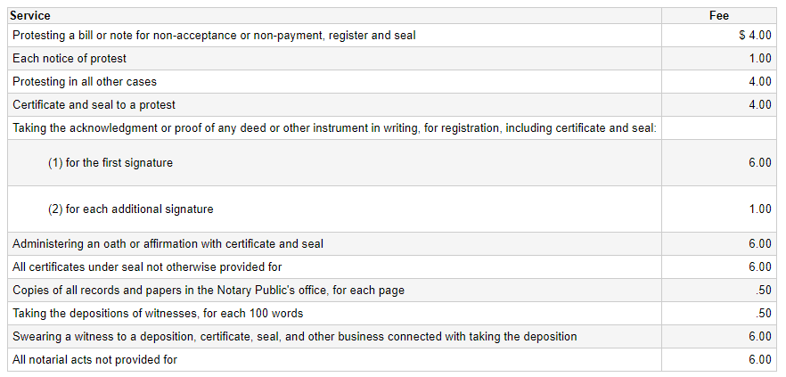Notary Fees