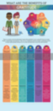 gratitude infographic pdf.jpg