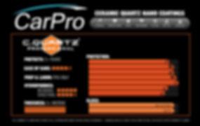 CQPro-chart.jpg
