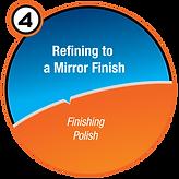4-refining_P.png