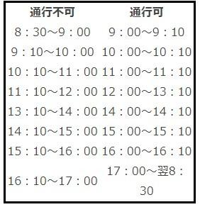 【通行制限情報】宮ヶ平橋 坪井川橋(安居渓谷方面)