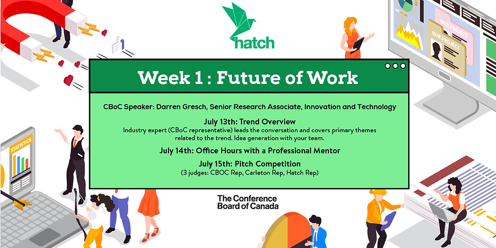 Hatch Summer Camp Week #1 : Future of Work: Automation and Digitization
